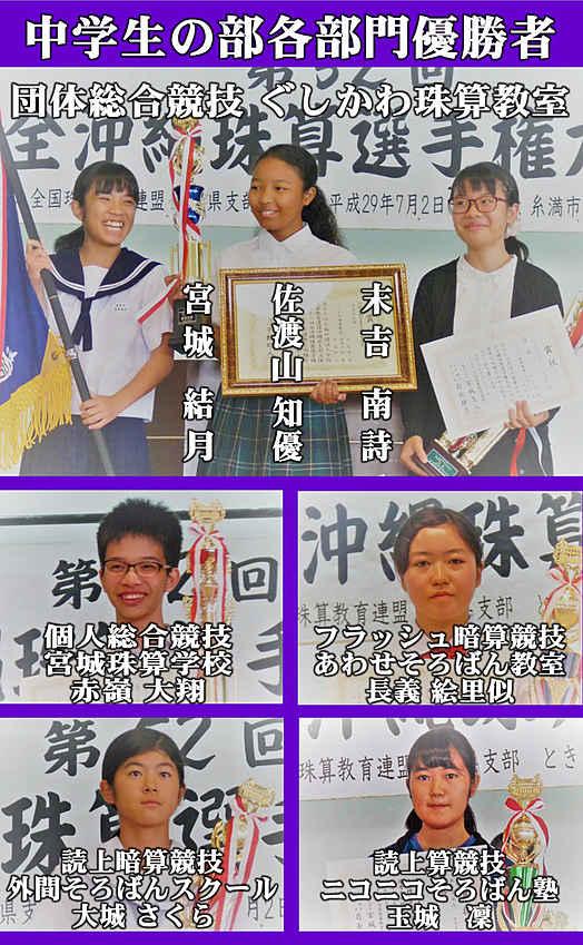 中学生の部 各部門優勝者