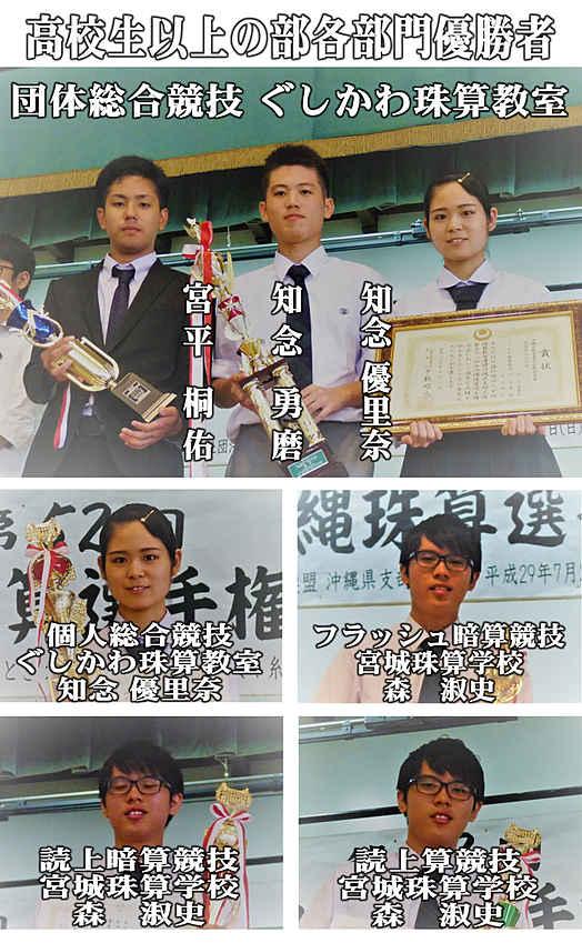 高校生以上の部 各部門優勝者